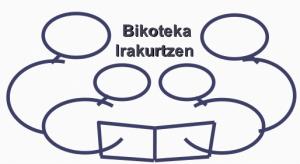 bikoteka_irakurtzen-300x164